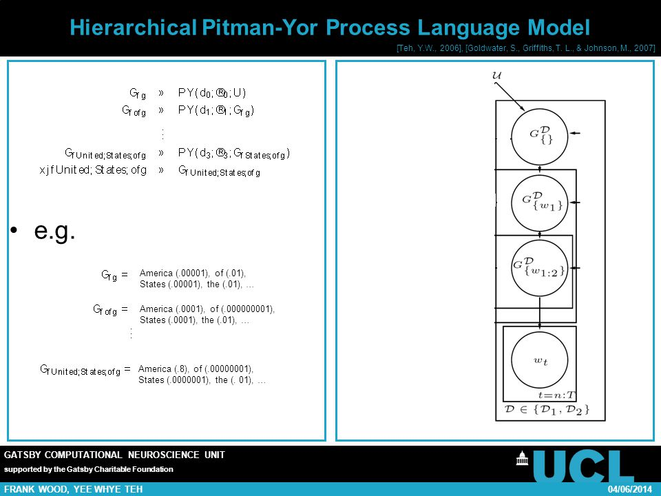 GATSBY COMPUTATIONAL NEUROSCIENCE UNIT supported by the Gatsby Charitable Foundation FRANK WOOD, YEE WHYE TEH04/06/2014 Hierarchical Pitman-Yor Process Language Model e.g.