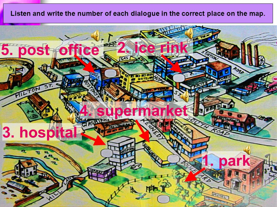 Listen and write the number of each dialogue in the correct place on the map.
