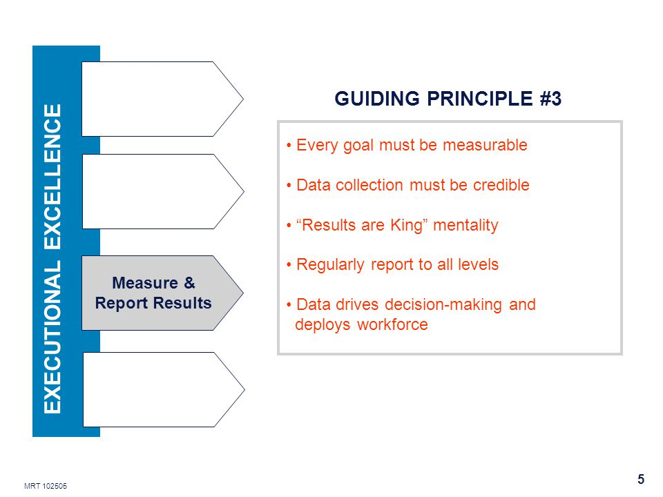 MRT 102505 5 Every goal must be measurable Data collection must be credible Results are King mentality Regularly report to all levels Data drives decision-making and deploys workforce EXECUTIONAL EXCELLENCE Measure & Report Results GUIDING PRINCIPLE #3