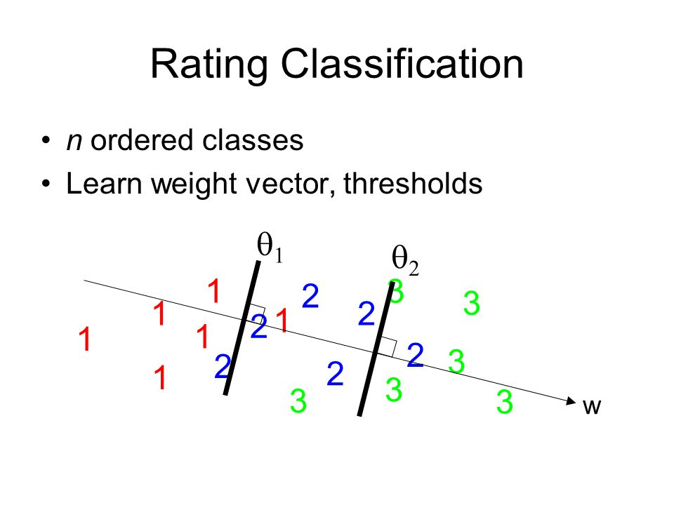Rating Classification n ordered classes Learn weight vector, thresholds 1 1 1 1 1 1 2 2 2 2 2 2 3 3 3 3 3 3 w