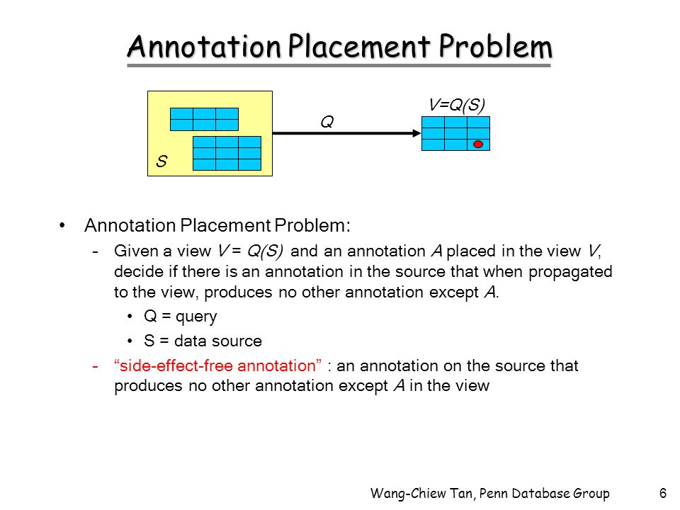 Wang-Chiew Tan, Penn Database Group6 Annotation Placement Problem Annotation Placement Problem: –Given a view V = Q(S) and an annotation A placed in the view V, decide if there is an annotation in the source that when propagated to the view, produces no other annotation except A.