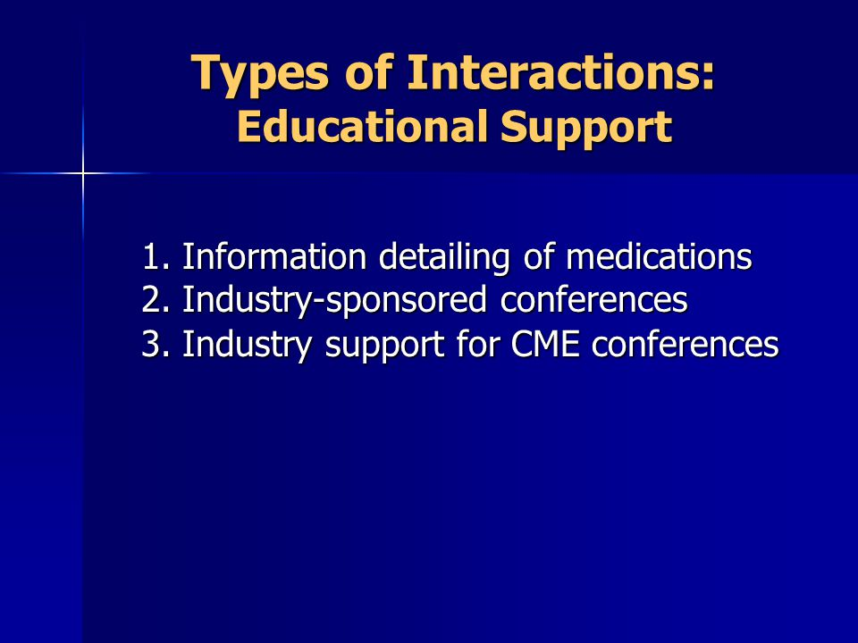 Types of Interactions: Educational Support 1. Information detailing of medications 2.