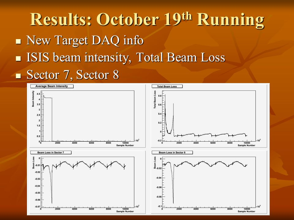 Results: October 19 th Running New Target DAQ info New Target DAQ info ISIS beam intensity, Total Beam Loss ISIS beam intensity, Total Beam Loss Sector 7, Sector 8 Sector 7, Sector 8