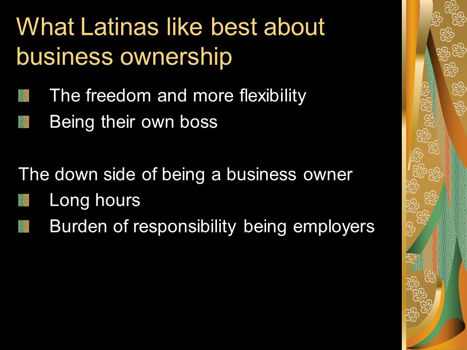 Latina Entrepreneurs use English and Spanish in their Business Activities.
