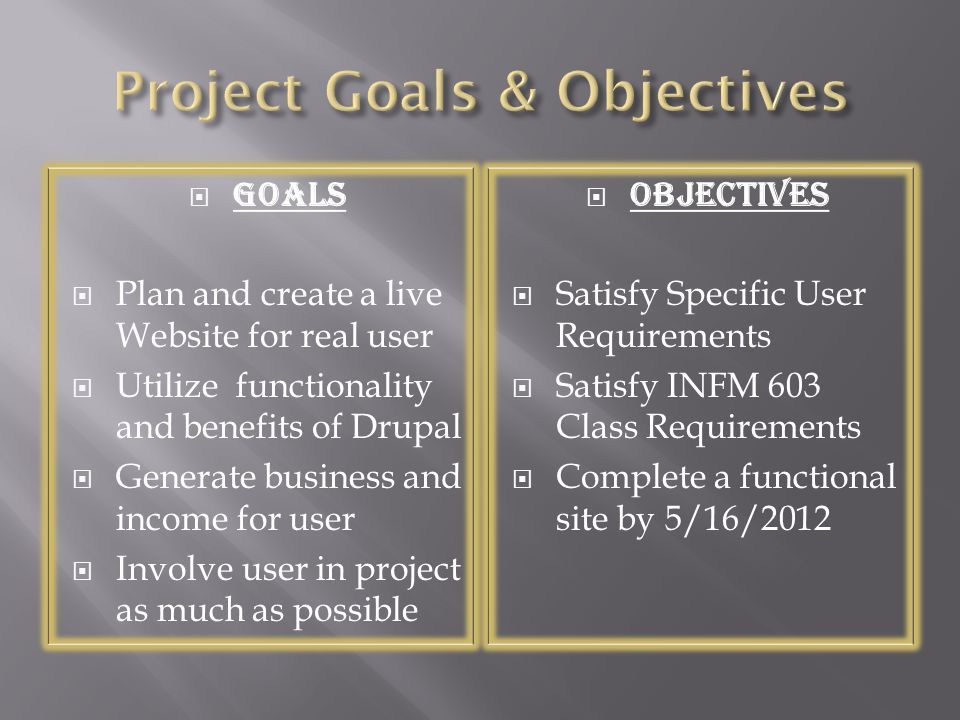 Goals Plan and create a live Website for real user Utilize functionality and benefits of Drupal Generate business and income for user Involve user in project as much as possible Objectives Satisfy Specific User Requirements Satisfy INFM 603 Class Requirements Complete a functional site by 5/16/2012