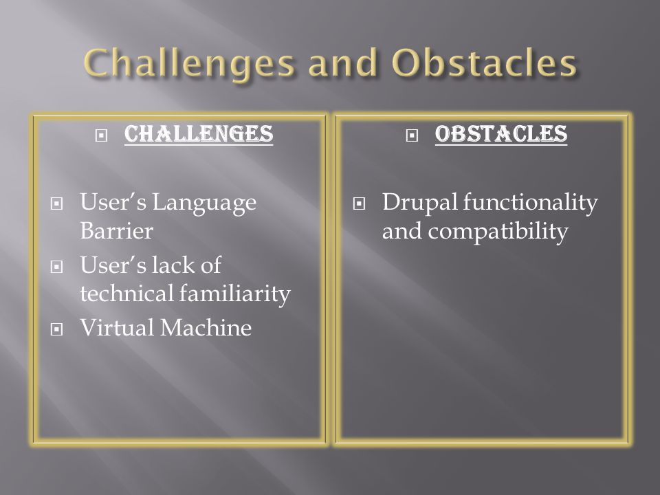 Challenges Users Language Barrier Users lack of technical familiarity Virtual Machine Obstacles Drupal functionality and compatibility