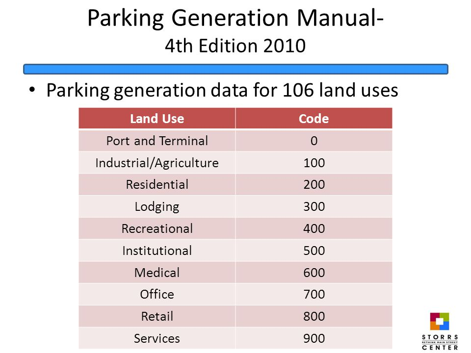 Parking Generation Manual- 4th Edition 2010 Parking generation data for 106 land uses Land UseCode Port and Terminal0 Industrial/Agriculture100 Residential200 Lodging300 Recreational400 Institutional500 Medical600 Office700 Retail800 Services900