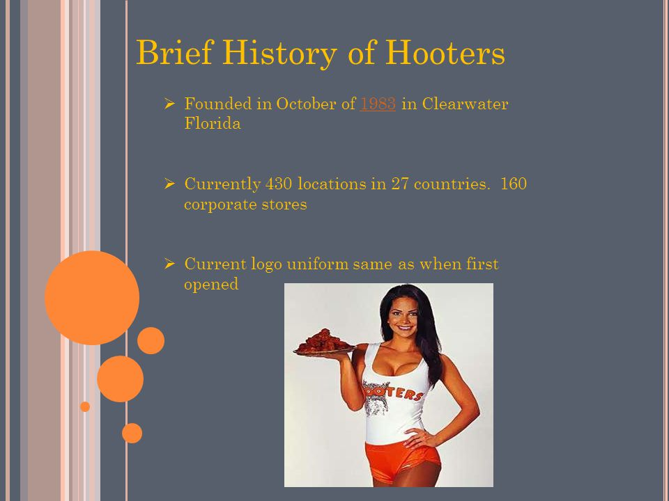 Brief History of Hooters Founded in October of 1983 in Clearwater Florida1983 Currently 430 locations in 27 countries.
