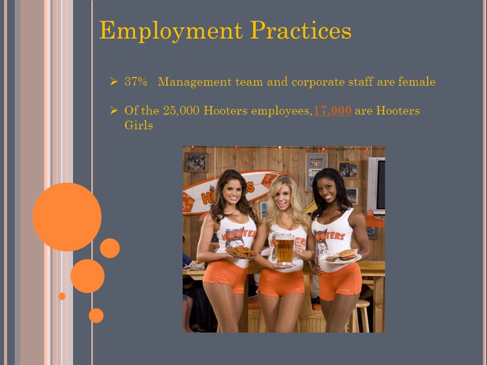 Employment Practices 37% Management team and corporate staff are female Of the 25,000 Hooters employees, 17,000 are Hooters Girls 17,000