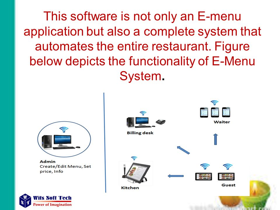 This software is not only an E-menu application but also a complete system that automates the entire restaurant.