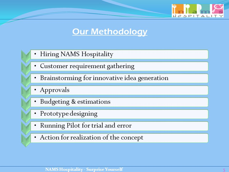 5NAMS Hospitality - Surprise Yourself Our Methodology Hiring NAMS HospitalityCustomer requirement gatheringBrainstorming for innovative idea generationApprovalsBudgeting & estimationsPrototype designingRunning Pilot for trial and errorAction for realization of the concept