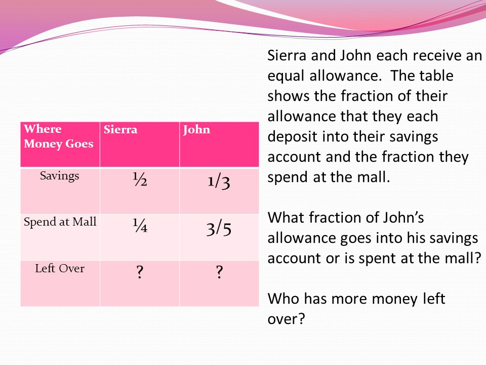 Sierra and John each receive an equal allowance.