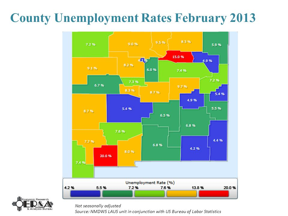 County Unemployment Rates February 2013 6.5 7.8 6.2 6.0 7.4 4.4 4.2 6.6 4.0 7.1 8.9 3.8 4.2 5.3 3.1 16.9 7.9 13.6 5.8 7.1 7.2 4.4 6.5 6.7 7.8 5.2 6.1 4.8 7.9 4.3 7.8 5.4 7.2 8.2 6.6 6.2 7.8 4.6 3.8 7.24.1 7.2 11.2 4.2 5.9 4.3 5.5 3.1 19.9 8.7 13.9 7.2 8.4 4.6 7.1 7.38.1 6.7 5.0 9.1 7.7 4.5 8.2 Not seasonally adjusted Source: NMDWS LAUS unit in conjunction with US Bureau of Labor Statistics