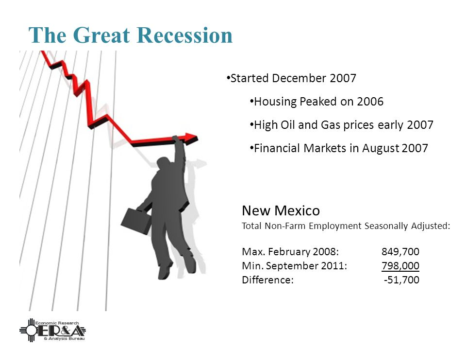 The Great Recession Started December 2007 Housing Peaked on 2006 High Oil and Gas prices early 2007 Financial Markets in August 2007 New Mexico Total Non-Farm Employment Seasonally Adjusted: Max.