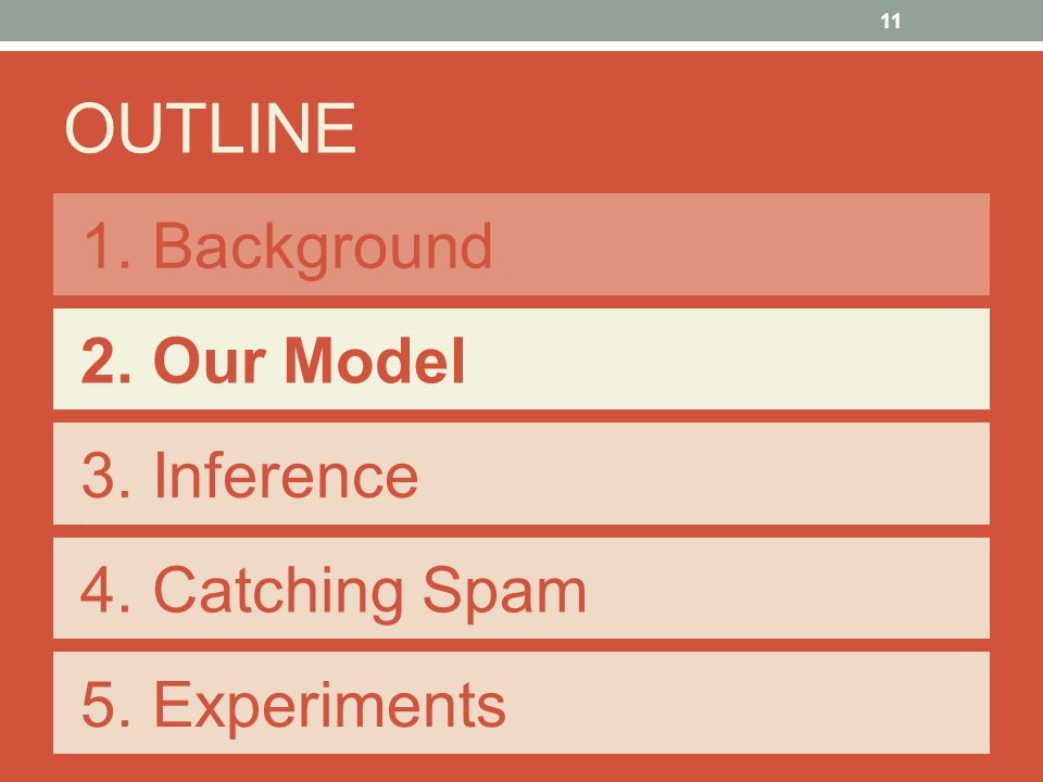 1. Background OUTLINE 2. Our Model 3. Inference 4. Catching Spam 5. Experiments 11