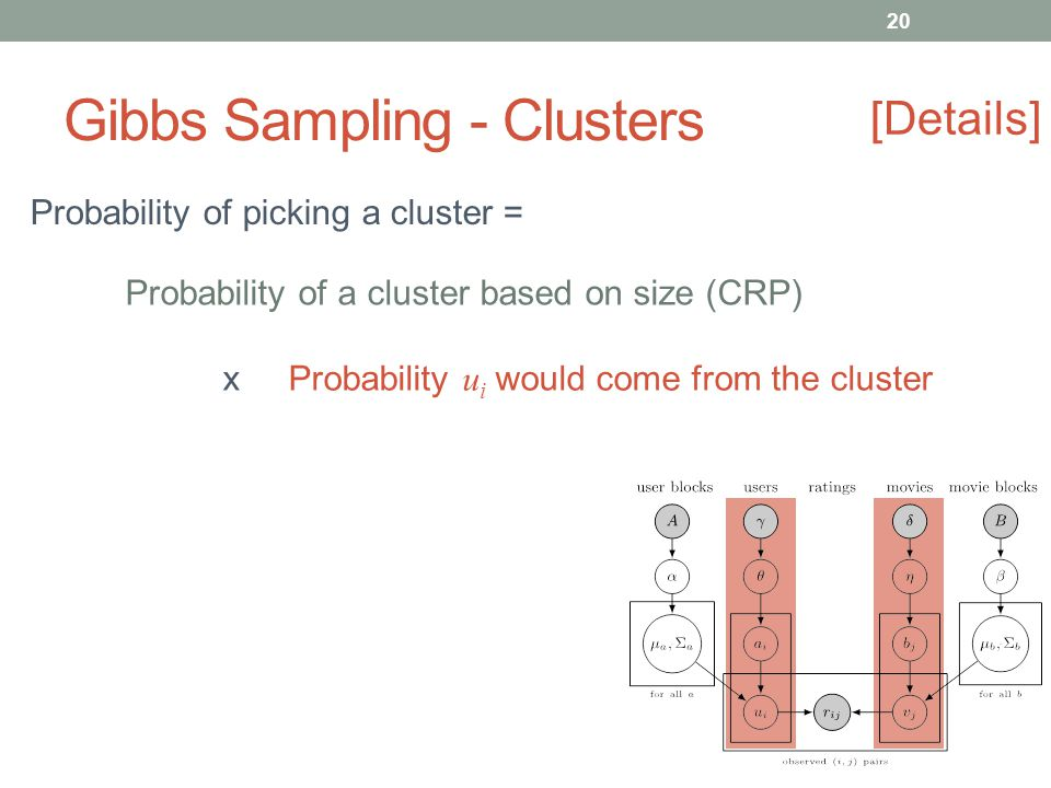 Gibbs Sampling - Clusters Probability of a cluster based on size (CRP) x Probability u i would come from the cluster [Details] 20 Probability of picking a cluster =