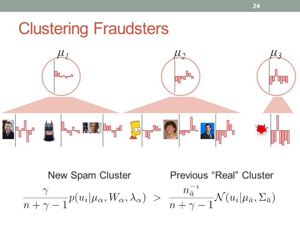 Clustering Fraudsters μ1μ1 μ2μ2 μ3μ3 New Spam ClusterPrevious Real Cluster 24