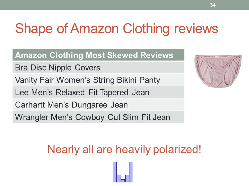Shape of Amazon Clothing reviews Amazon Clothing Most Skewed Reviews Bra Disc Nipple Covers Vanity Fair Womens String Bikini Panty Lee Mens Relaxed Fit Tapered Jean Carhartt Mens Dungaree Jean Wrangler Mens Cowboy Cut Slim Fit Jean Nearly all are heavily polarized.