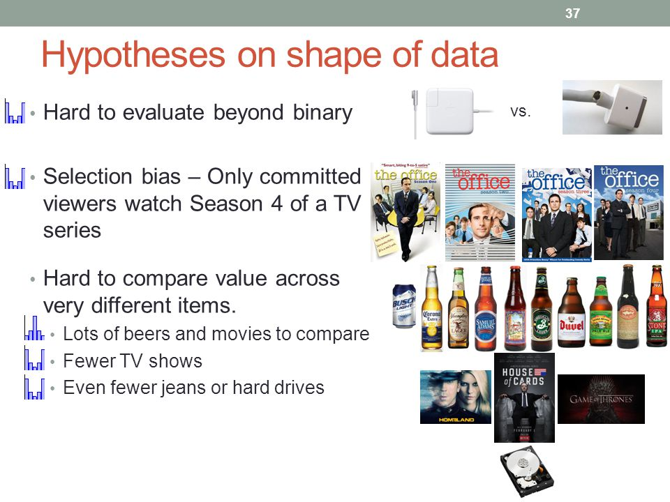 Hypotheses on shape of data Hard to evaluate beyond binary Selection bias – Only committed viewers watch Season 4 of a TV series Hard to compare value across very different items.