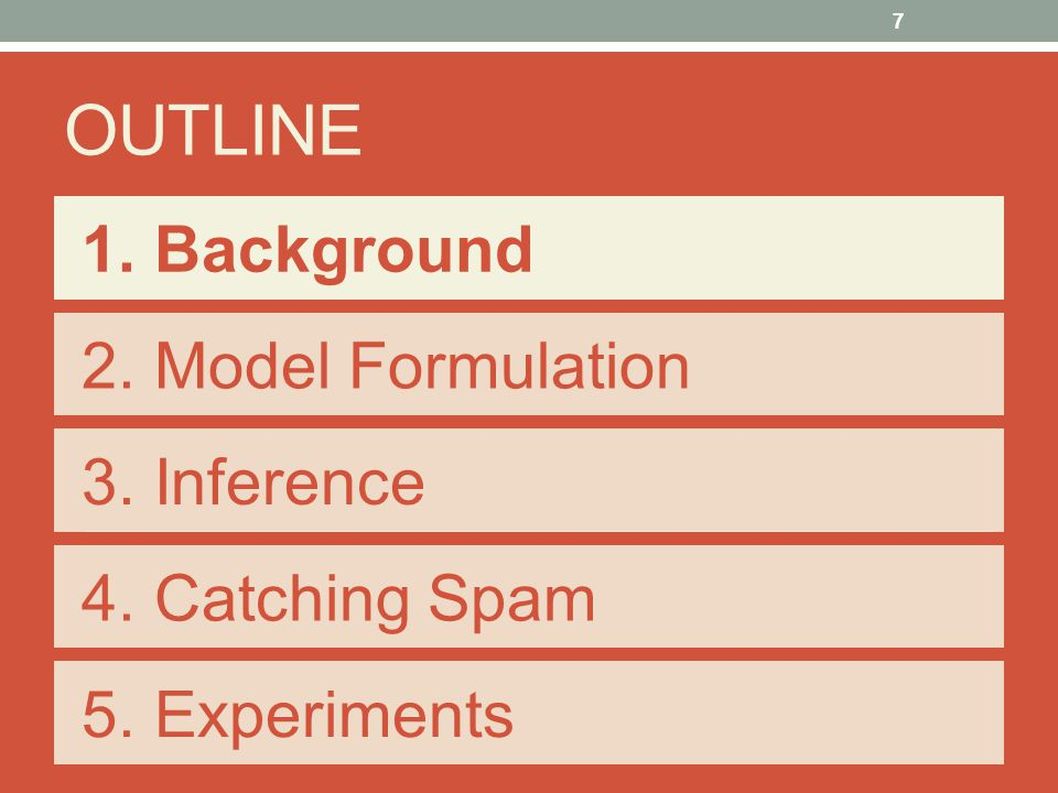 1. Background OUTLINE 2. Model Formulation 3. Inference 4. Catching Spam 5. Experiments 7