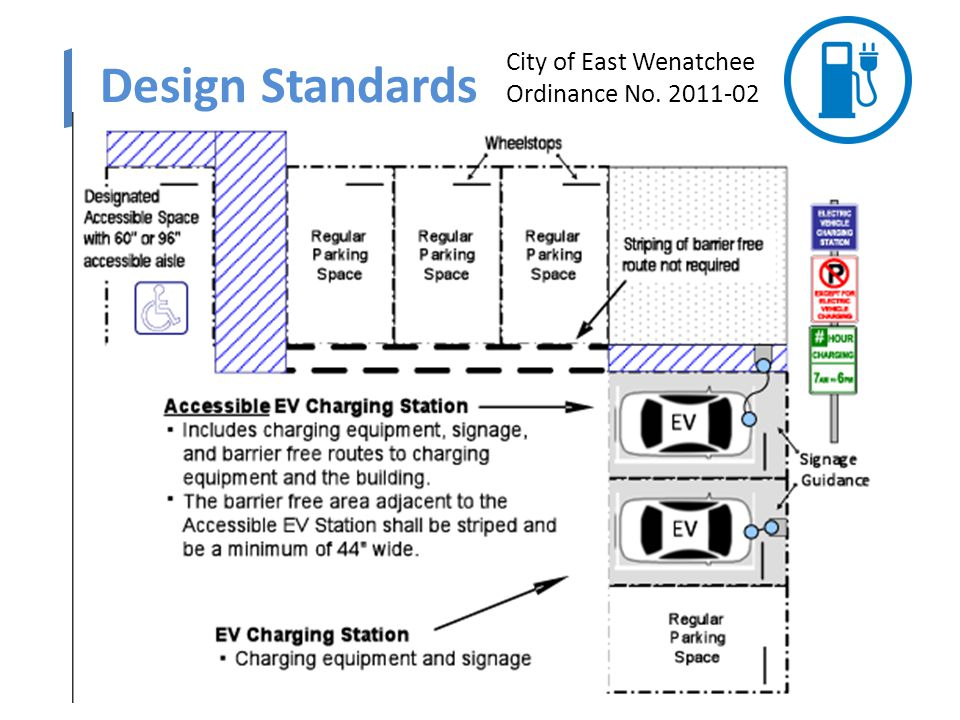 Design Standards City of East Wenatchee Ordinance No
