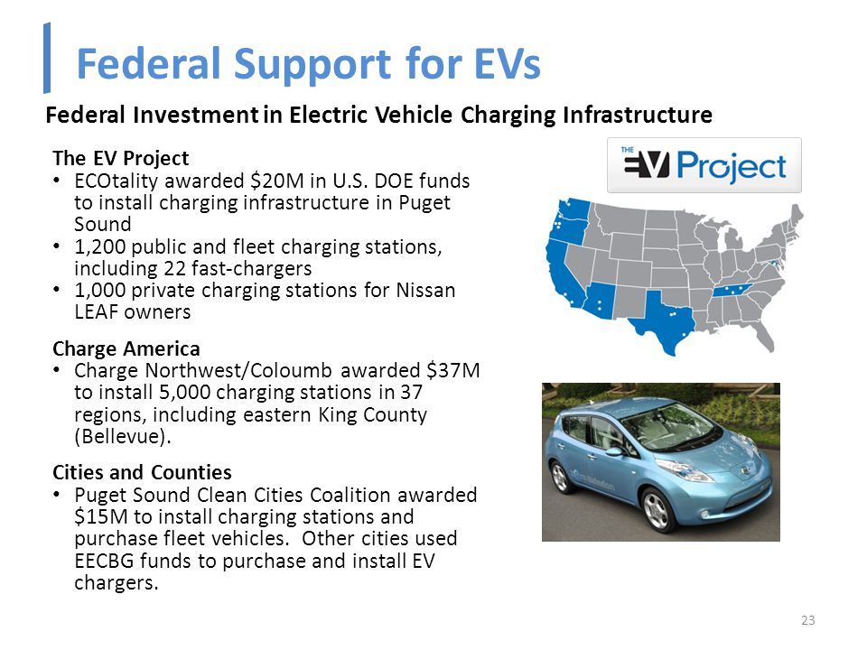 Federal Investment in Electric Vehicle Charging Infrastructure The EV Project ECOtality awarded $20M in U.S.