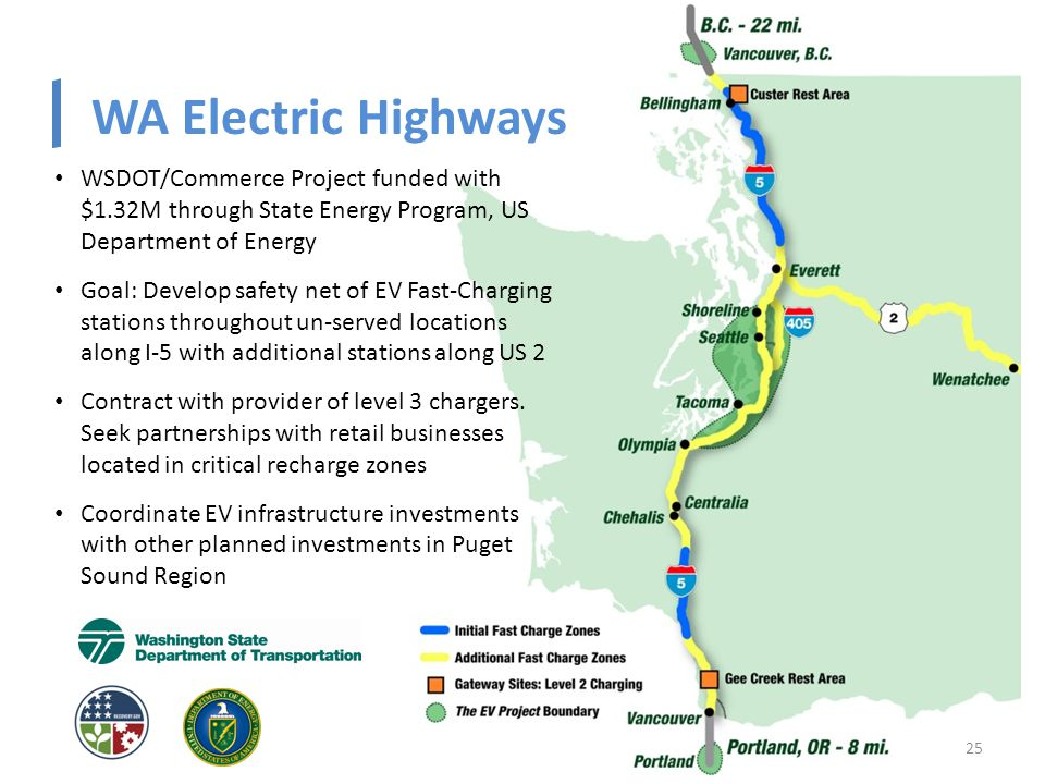 WSDOT/Commerce Project funded with $1.32M through State Energy Program, US Department of Energy Goal: Develop safety net of EV Fast-Charging stations throughout un-served locations along I-5 with additional stations along US 2 Contract with provider of level 3 chargers.