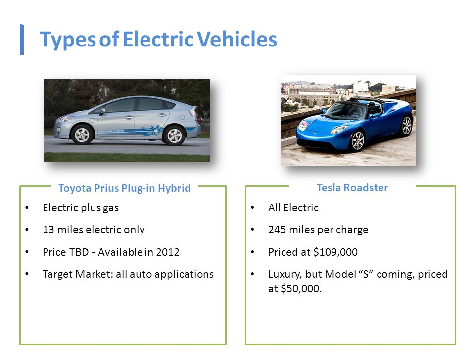 Types of Electric Vehicles All Electric 245 miles per charge Priced at $109,000 Luxury, but Model S coming, priced at $50,000.