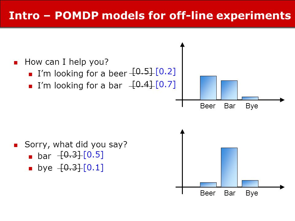 Intro – POMDP models for off-line experiments How can I help you.