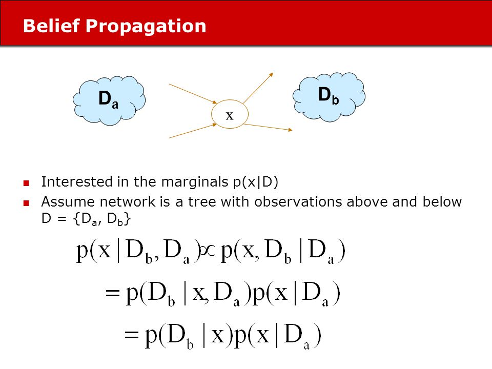 Belief Propagation Interested in the marginals p(x|D) Assume network is a tree with observations above and below D = {D a, D b } x D a D b