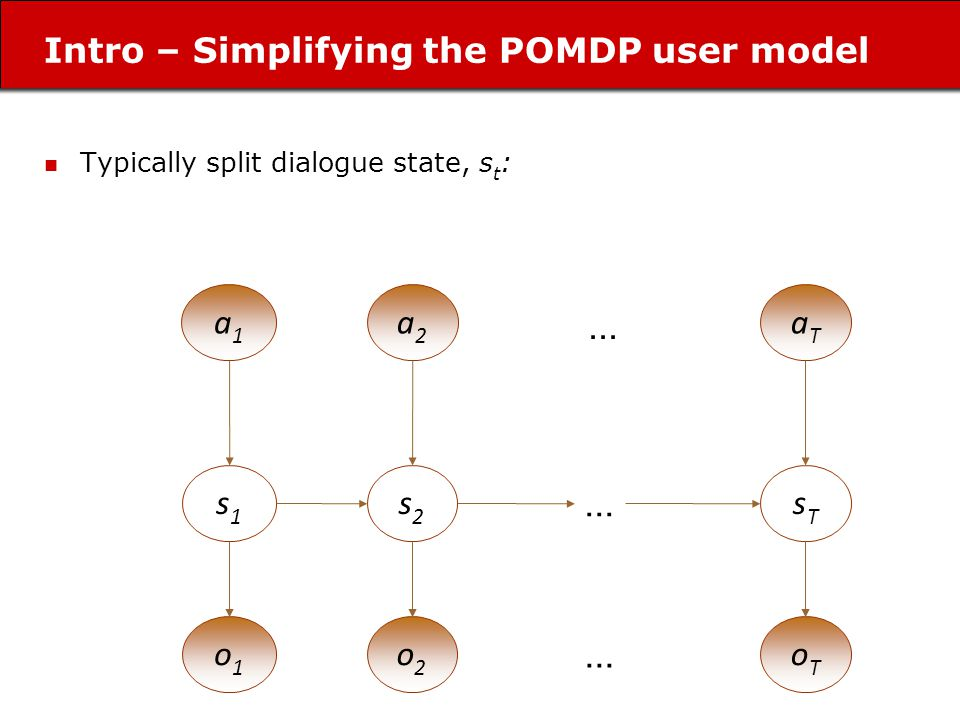 Intro – Simplifying the POMDP user model Typically split dialogue state, s t : s1s1 s2s2 sTsT...