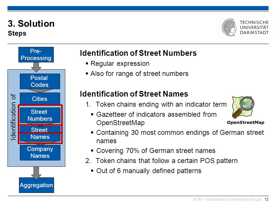KOM – Multimedia Communications Lab12 Identification of Street Numbers Regular expression Also for range of street numbers Identification of Street Names 1.Token chains ending with an indicator term Gazetteer of indicators assembled from OpenStreetMap Containing 30 most common endings of German street names Covering 70% of German street names 2.Token chains that follow a certain POS pattern Out of 6 manually defined patterns 3.