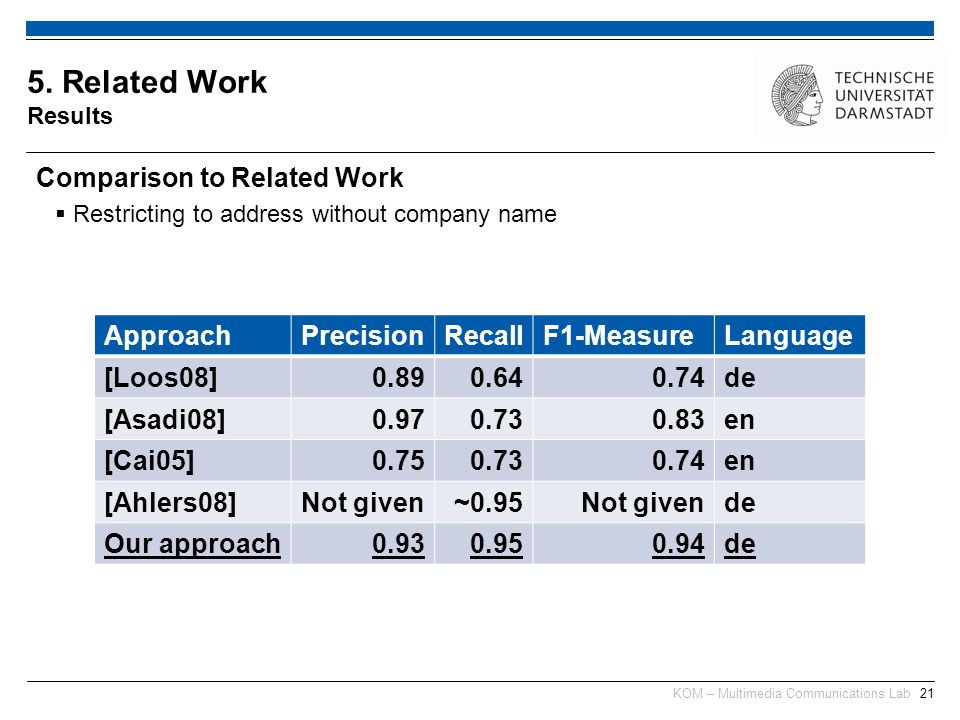 KOM – Multimedia Communications Lab21 Comparison to Related Work Restricting to address without company name 5.