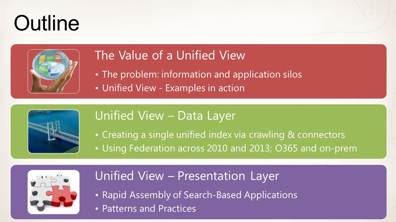 The Value of a Unified View The problem: information and application silos Unified View - Examples in action Unified View – Data Layer Creating a single unified index via crawling & connectors Using Federation across 2010 and 2013; O365 and on-prem Unified View – Presentation Layer Rapid Assembly of Search-Based Applications Patterns and Practices