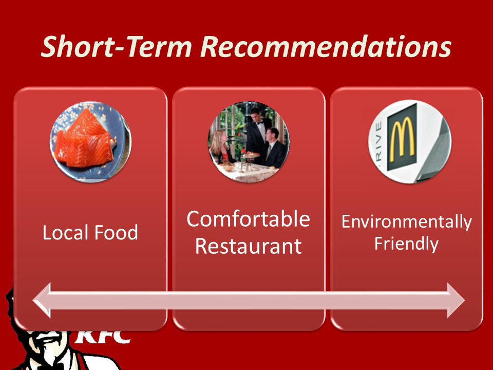 Short-Term Recommendations Local Food Comfortable Restaurant Environmentally Friendly