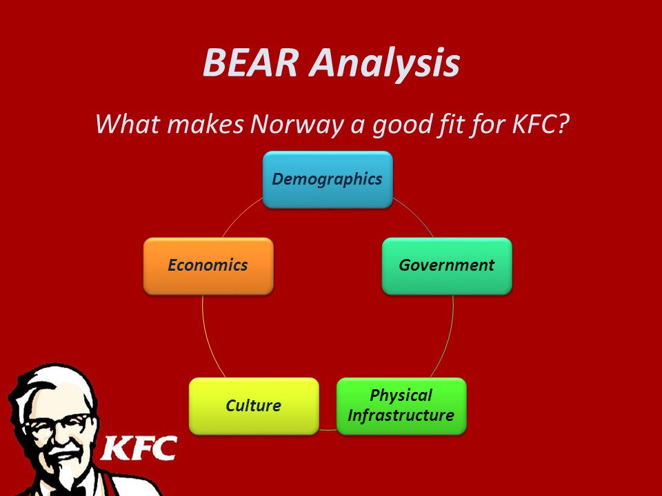 BEAR Analysis What makes Norway a good fit for KFC.