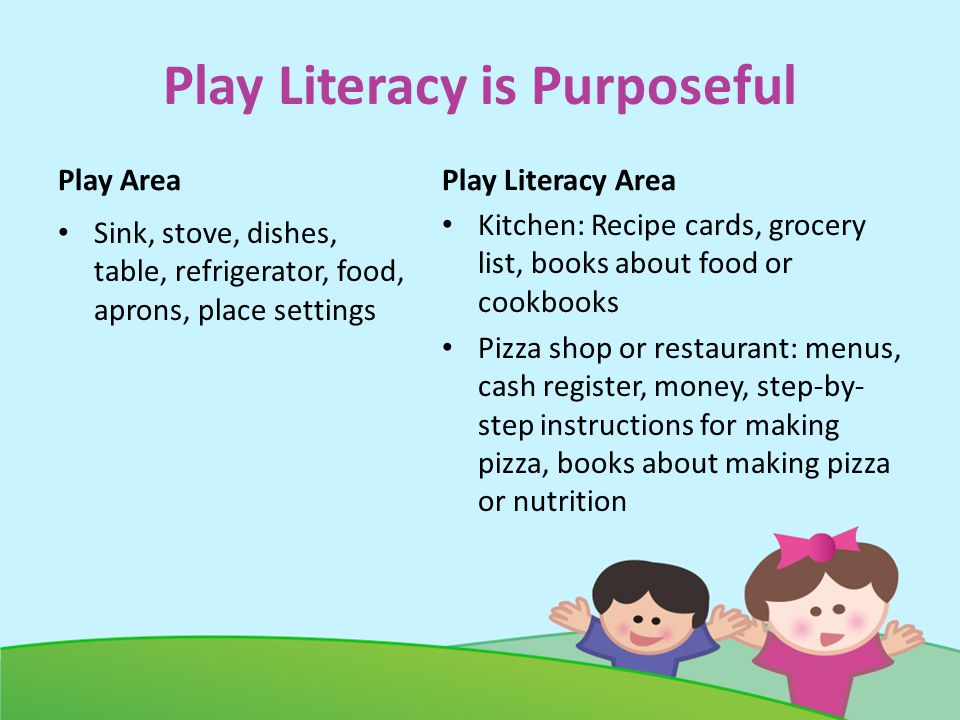 Play Literacy is Purposeful Play Area Sink, stove, dishes, table, refrigerator, food, aprons, place settings Play Literacy Area Kitchen: Recipe cards, grocery list, books about food or cookbooks Pizza shop or restaurant: menus, cash register, money, step-by- step instructions for making pizza, books about making pizza or nutrition
