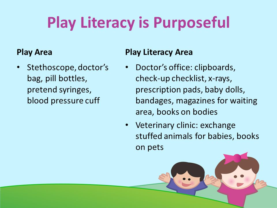Play Literacy is Purposeful Play Area Stethoscope, doctors bag, pill bottles, pretend syringes, blood pressure cuff Play Literacy Area Doctors office: clipboards, check-up checklist, x-rays, prescription pads, baby dolls, bandages, magazines for waiting area, books on bodies Veterinary clinic: exchange stuffed animals for babies, books on pets