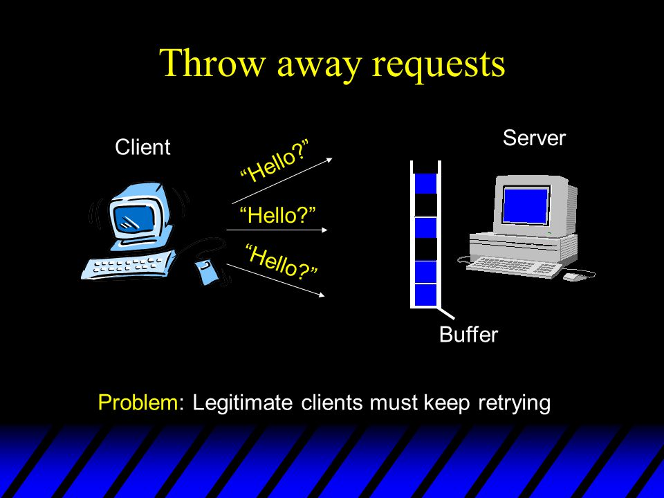 Throw away requests Buffer Server Problem: Legitimate clients must keep retrying Client Hello