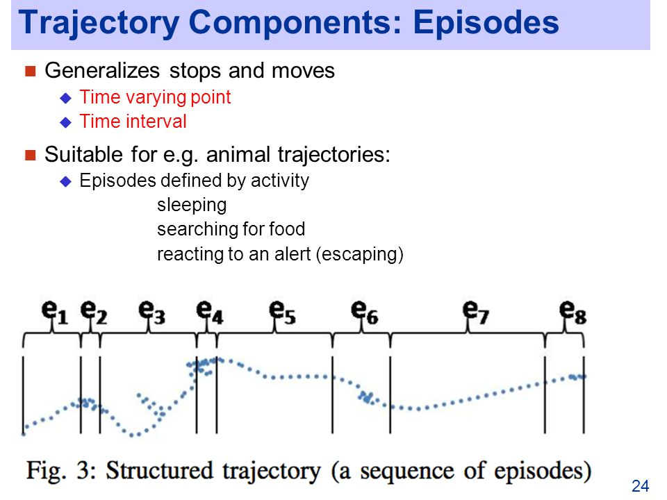 24 Trajectory Components: Episodes Generalizes stops and moves Time varying point Time interval Suitable for e.g.