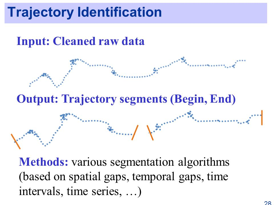 Trajectory Identification 28 Input: Cleaned raw data Output: Trajectory segments (Begin, End) Methods: various segmentation algorithms (based on spatial gaps, temporal gaps, time intervals, time series, …)