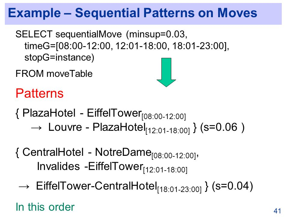 41 Example – Sequential Patterns on Moves SELECT sequentialMove (minsup=0.03, timeG=[08:00-12:00, 12:01-18:00, 18:01-23:00], stopG=instance) FROM moveTable Patterns { PlazaHotel - EiffelTower [08:00-12:00] Louvre - PlazaHotel [12:01-18:00] } (s=0.06 ) { CentralHotel - NotreDame [08:00-12:00], Invalides -EiffelTower [12:01-18:00] EiffelTower-CentralHotel [18:01-23:00] } (s=0.04) In this order