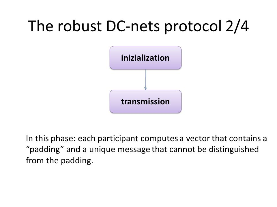 The robust DC-nets protocol 2/4 inizialization In this phase: each participant computes a vector that contains a padding and a unique message that cannot be distinguished from the padding.