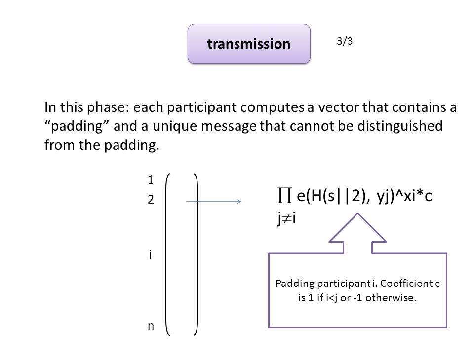 In this phase: each participant computes a vector that contains a padding and a unique message that cannot be distinguished from the padding.
