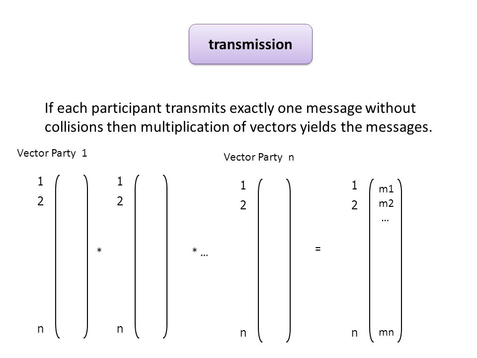 If each participant transmits exactly one message without collisions then multiplication of vectors yields the messages.