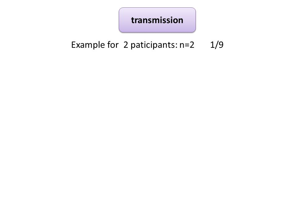 Example for 2 paticipants: n=2 1/9 transmission