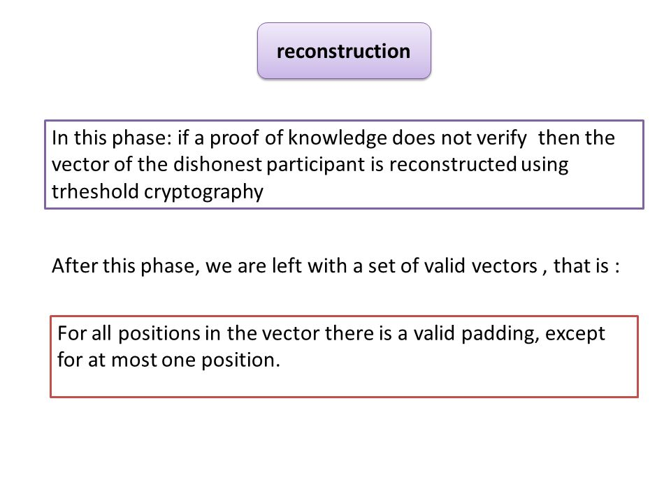 In this phase: if a proof of knowledge does not verify then the vector of the dishonest participant is reconstructed using trheshold cryptography reconstruction After this phase, we are left with a set of valid vectors, that is : For all positions in the vector there is a valid padding, except for at most one position.