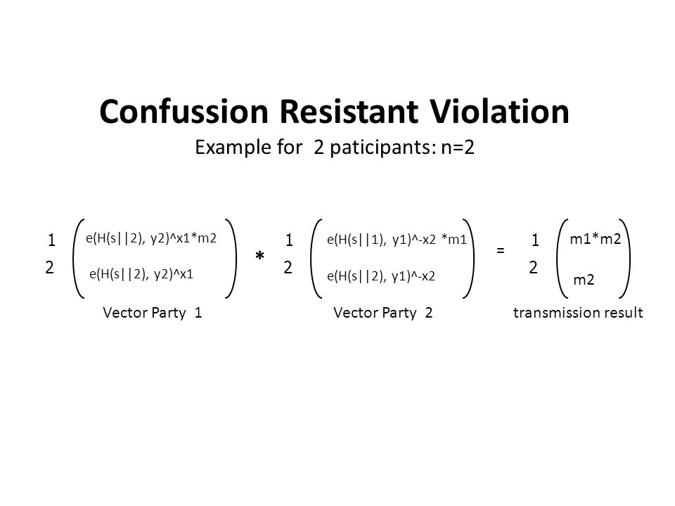Confussion Resistant Violation Example for 2 paticipants: n=2 * Vector Party 1Vector Party 2 = 2 1 e(H(s||2), y2)^x1*m2 e(H(s||2), y2)^x1 2 1 e(H(s||1), y1)^-x2 *m1 e(H(s||2), y1)^-x2 2 1 m1*m2 m2 transmission result