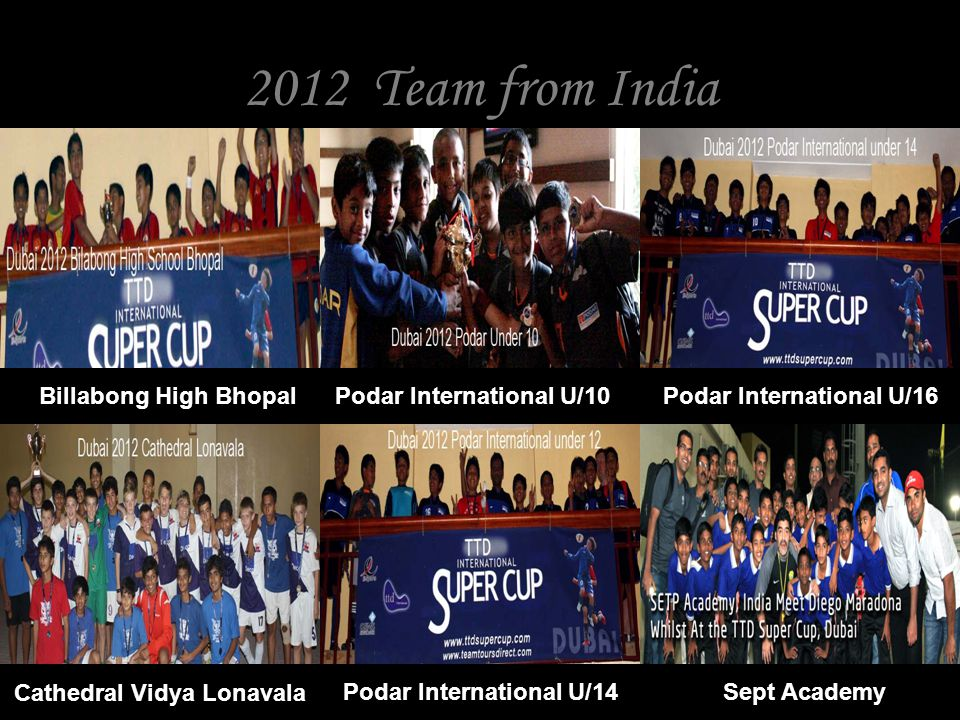 2012 Team from India Billabong High BhopalPodar International U/10Podar International U/16 Cathedral Vidya Lonavala Podar International U/14Sept Academy
