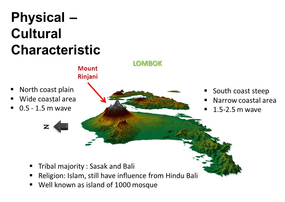 LOMBOK Physical – Cultural Characteristic Mount Rinjani N South coast steep Narrow coastal area 1.5-2.5 m wave North coast plain Wide coastal area 0.5 - 1.5 m wave Tribal majority : Sasak and Bali Religion: Islam, still have influence from Hindu Bali Well known as island of 1000 mosque